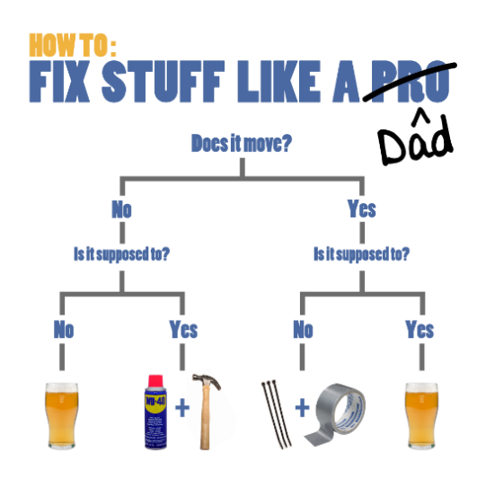 Fix Like Dad... Ready Made
