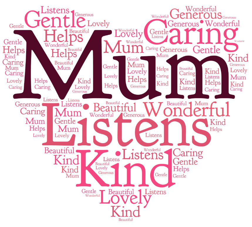 Mum word art    Ready Made